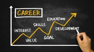 Assessing your Career at the End of the Year